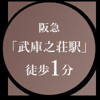 阪急武庫之荘駅 徒歩1分